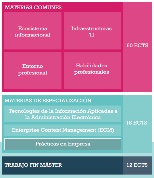materias_comunes_y_espec_MUGI